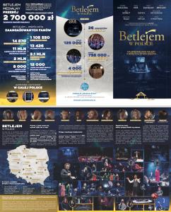 Betlejem w Polsce podsumowanie do2018